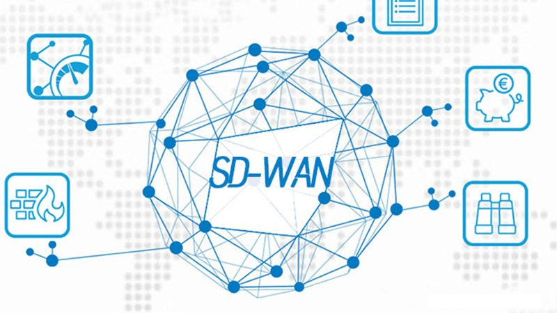 sd-wan_IDC Research España